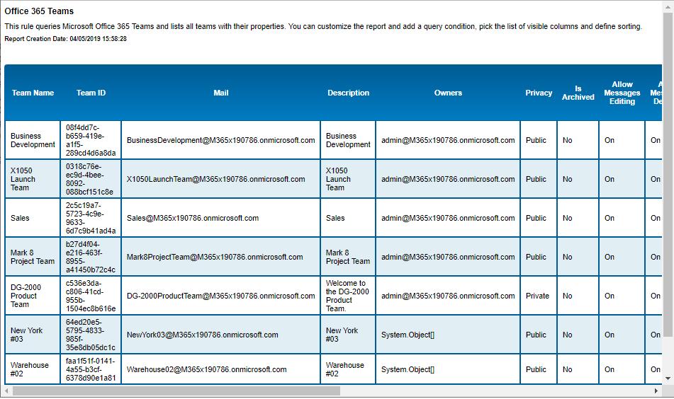 MicrosoftTeamsReport